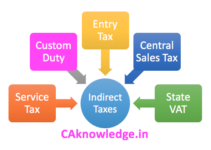 Indirect Tax System in India – List of Taxes Under Indirect tax